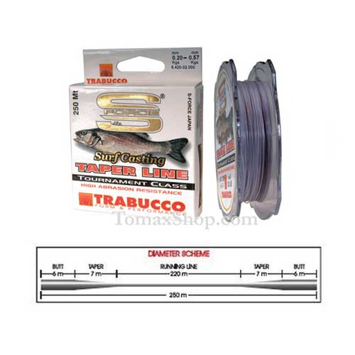 S-FORCE SURF CASTING TAPER LINE 250m. 0.26>0.57, влакно шоклидер